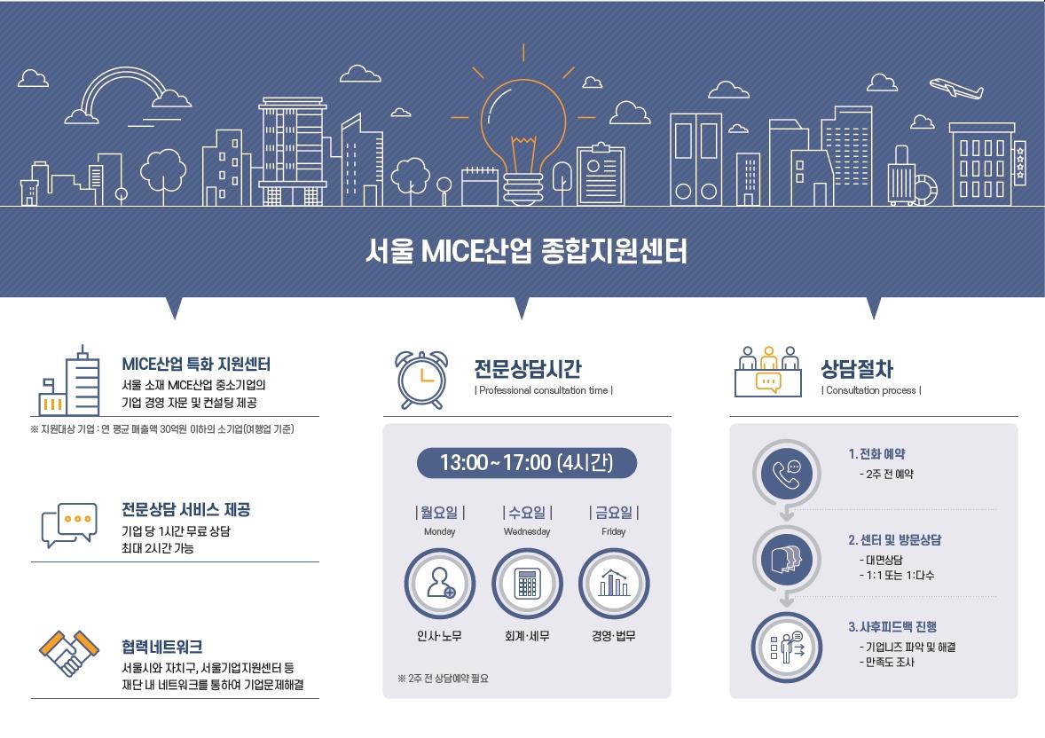 서울마이스산업종합지원센터2.jpg
